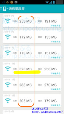 umobileSIM通信料履歴アプリ