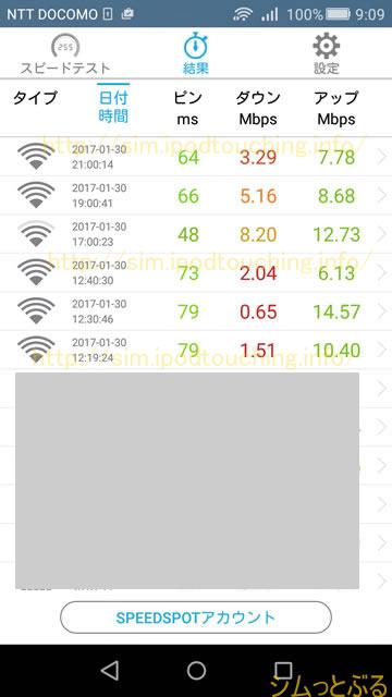 格安SIM通信速度調査2017年1月の結果