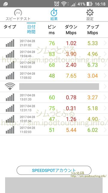 格安SIM速度アプリ計測の実測値U-mobile2017年4月