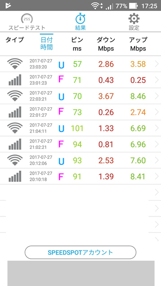 格安SIM通信速度測定2017年7月
