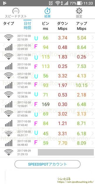 格安SIM通信速度調査2017年10月末