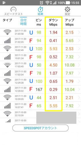 格安SIM通信速度調査2017年11月末