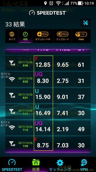 格安SIM通信速度調査2017年12月末1