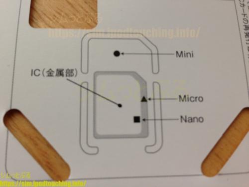 マルチSIMの切り抜き、ミニ・マイクロ・ナノ