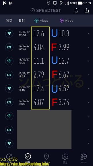 格安SIM通信速度調査2018年12月末