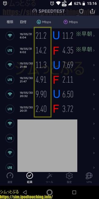 格安SIM通信速度調査2019年5月末