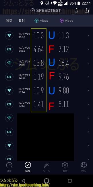 格安SIM通信速度調査2019年7月末